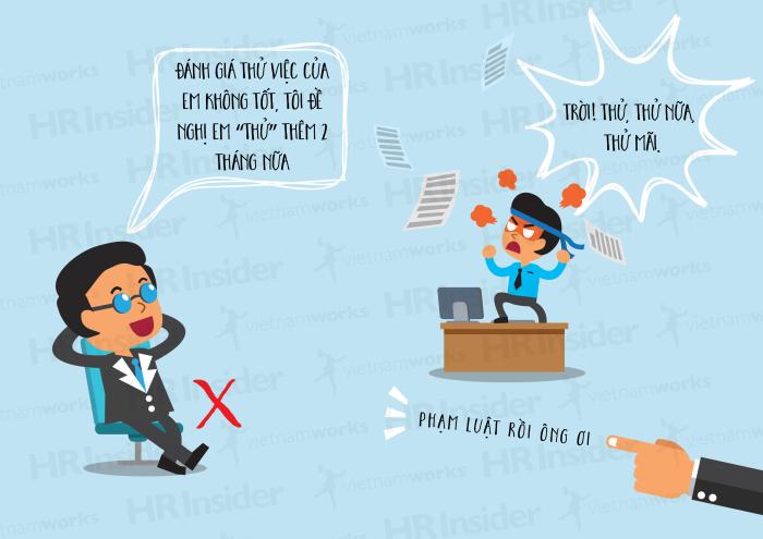 luật lao động 2012