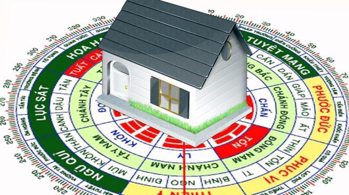 Chọn tầng chung cư theo mệnh