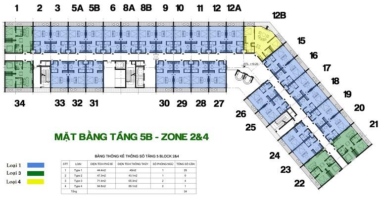 Tang-5B-Zone-2-4