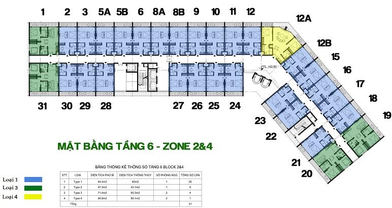 Tang-6-Zone-2-4