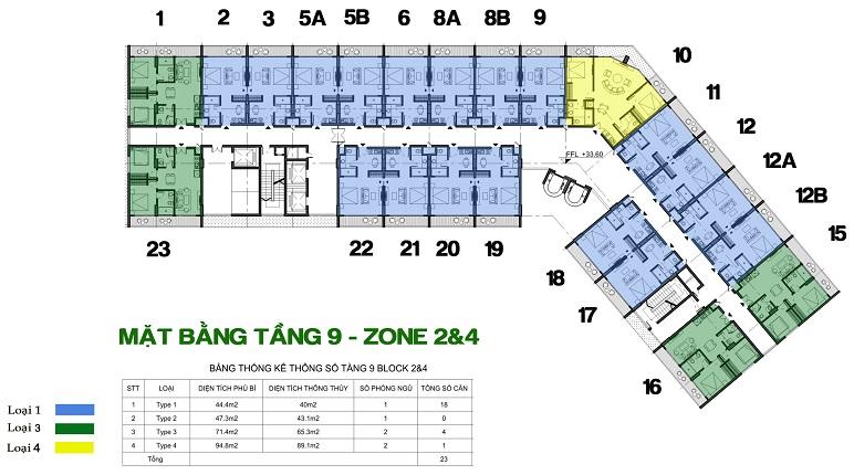 Tang-9-Zone-2-4