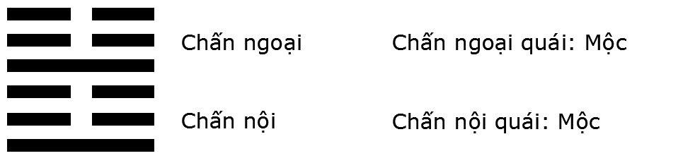 51 QUE THUẦN CHẤN