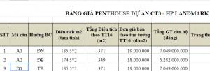 bảng giá penhouse hp landmark